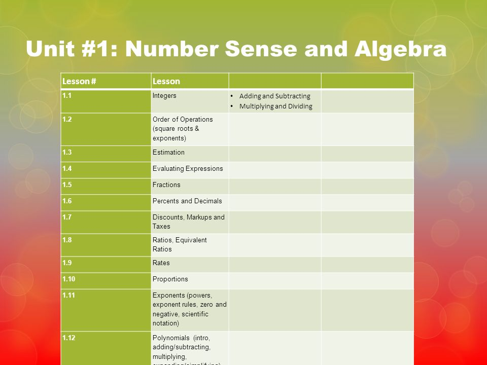 Unit #1: Number Sense and Algebra