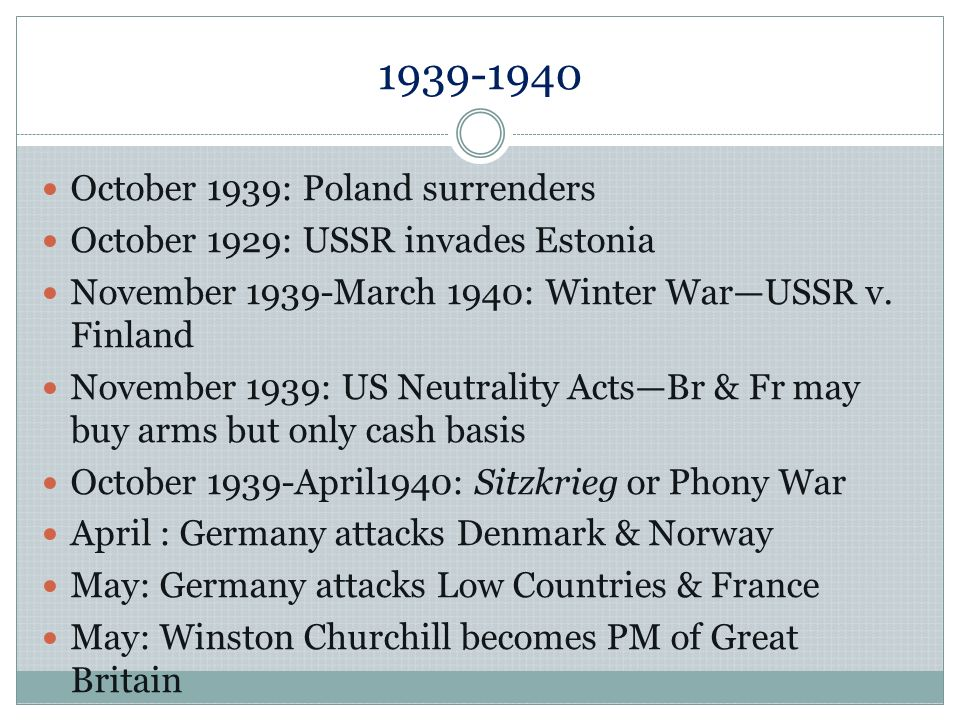 1939-1940 October 1939: Poland surrenders