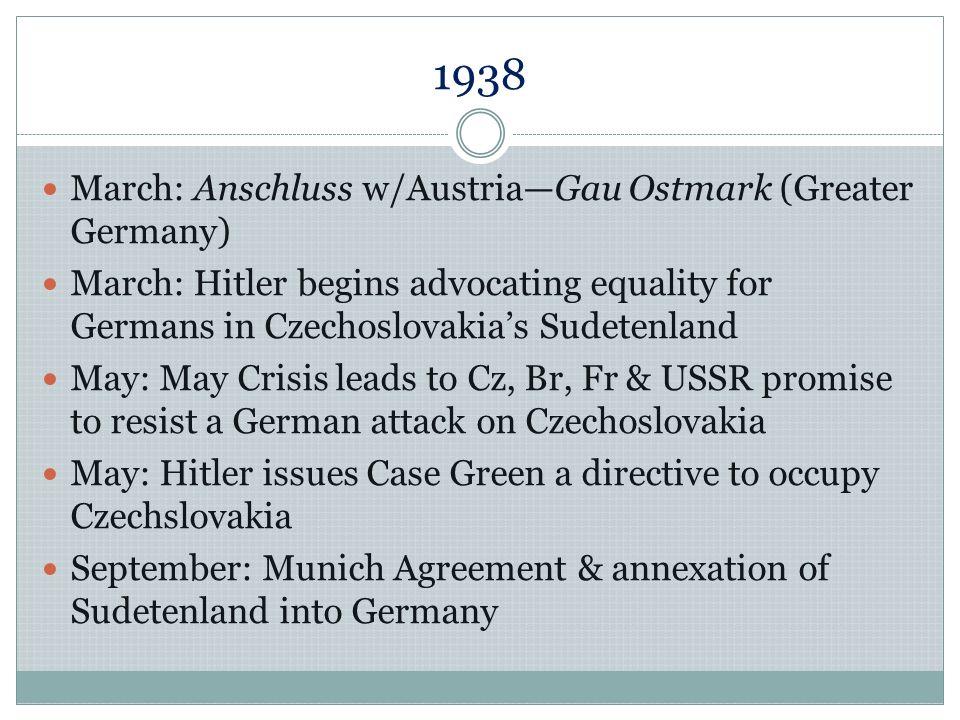 1938 March: Anschluss w/Austria—Gau Ostmark (Greater Germany)