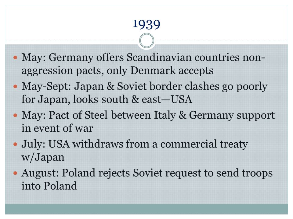 1939 May: Germany offers Scandinavian countries non-aggression pacts, only Denmark accepts.