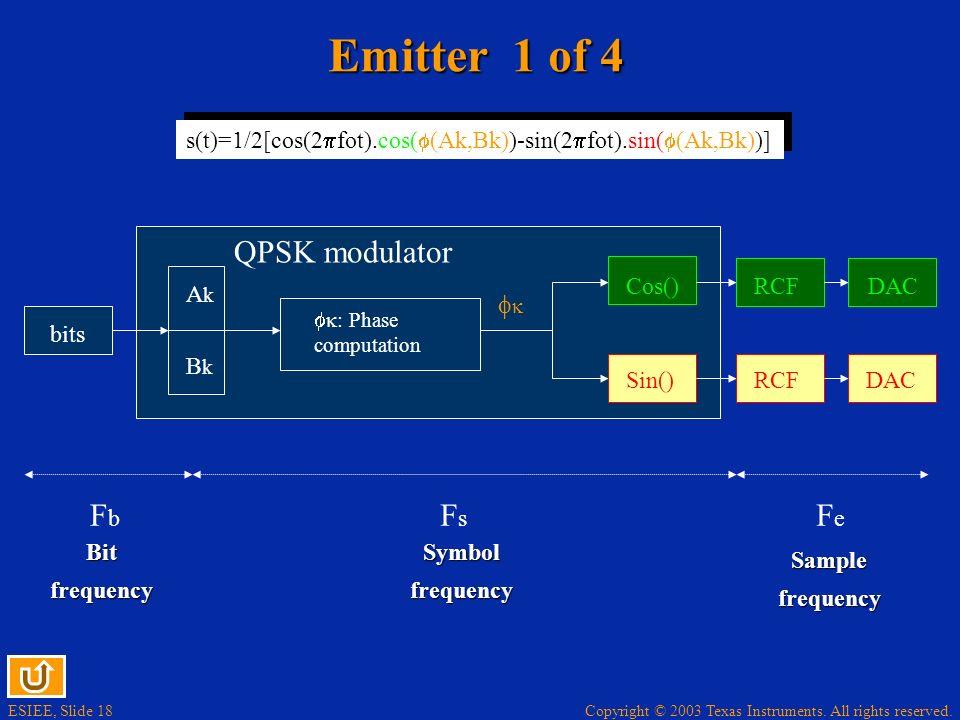 Emitter 1 of 4 QPSK modulator Fb Fs Fe fk