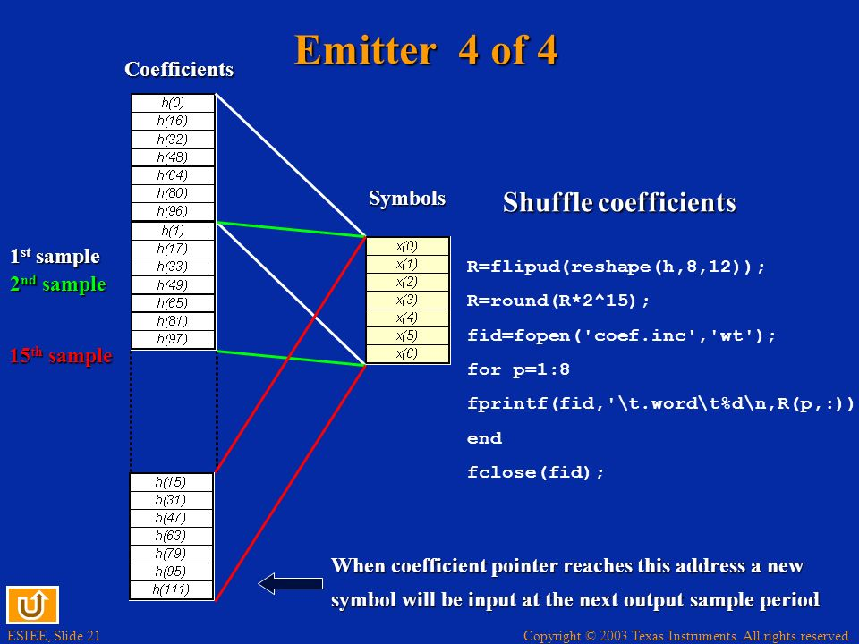 Emitter 4 of 4 Shuffle coefficients Coefficients Symbols 1st sample