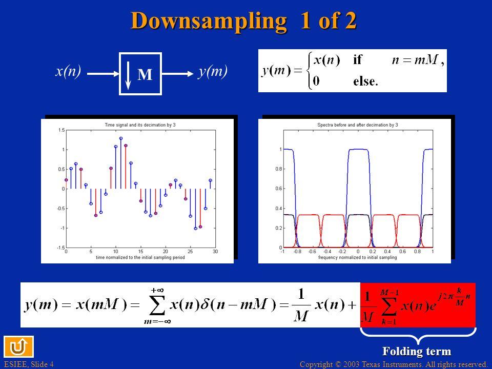 Downsampling 1 of 2 M x(n) y(m) Folding term