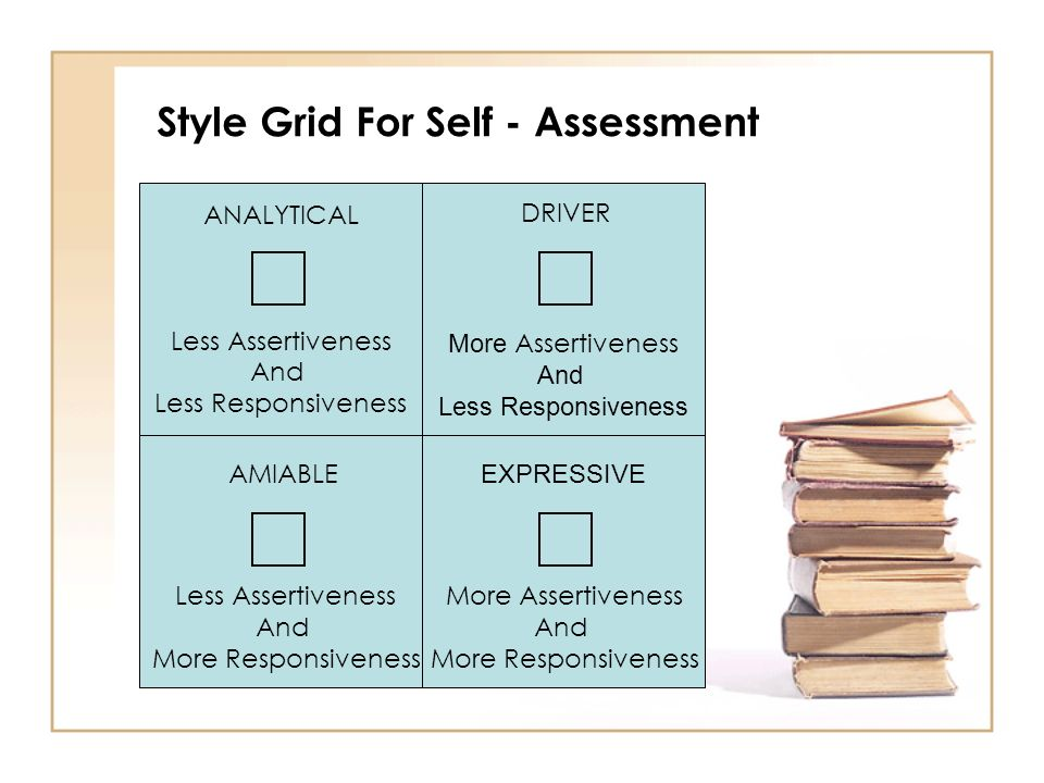 Style Grid For Self - Assessment
