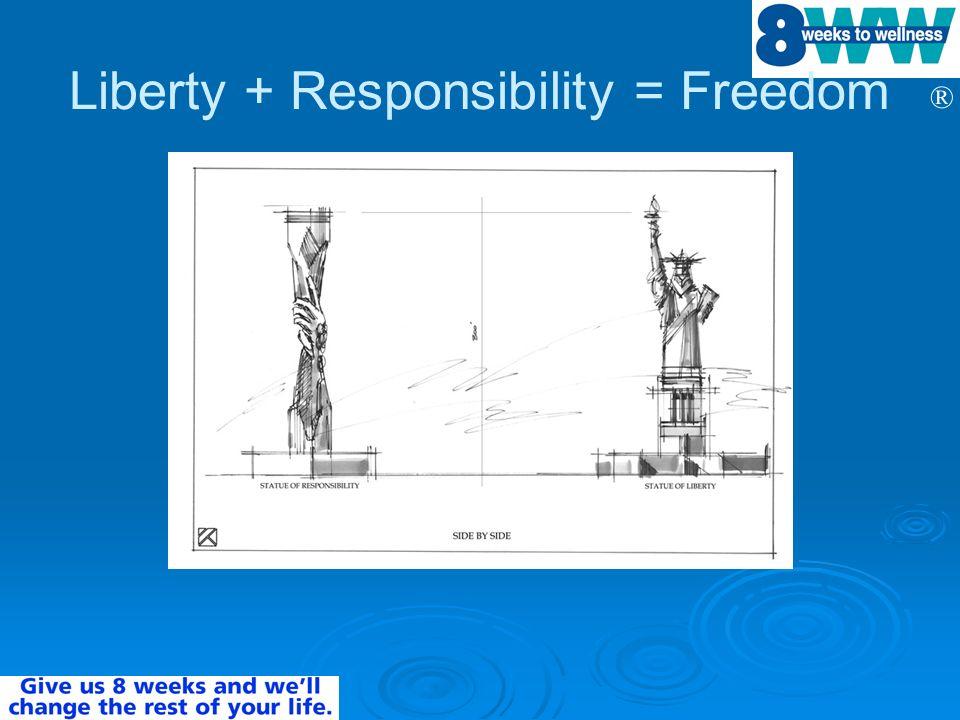 Liberty + Responsibility = Freedom