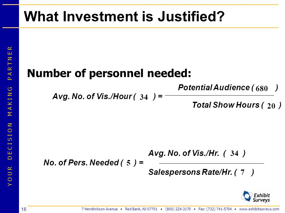 What Investment is Justified