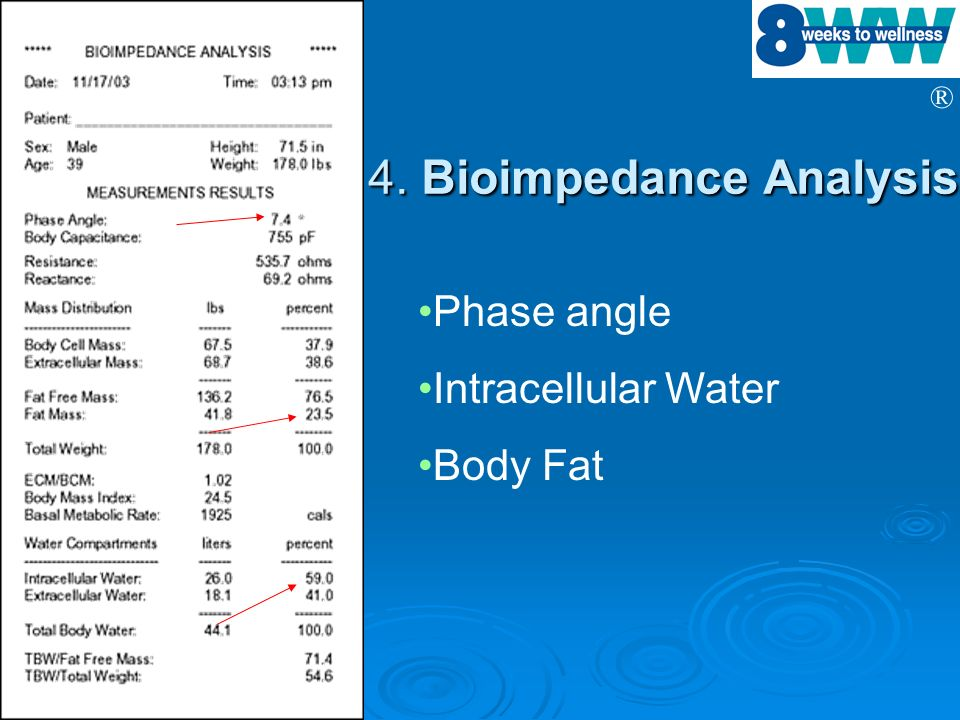 4. Bioimpedance Analysis