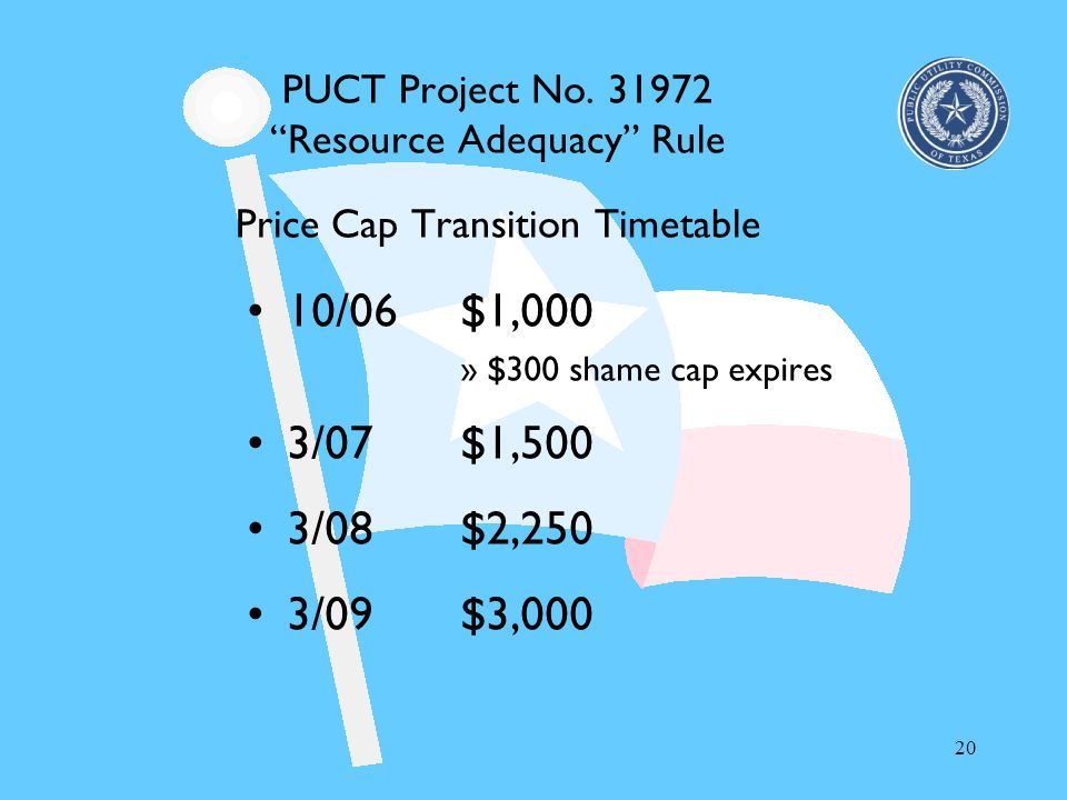 PUCT Project No. 31972 Resource Adequacy Rule Price Cap Transition Timetable