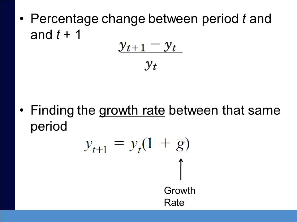 Percentage change between period t and and t + 1