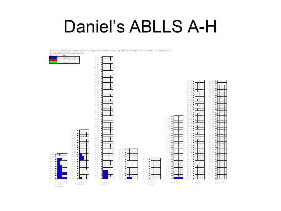 Daniel's ABLLS A-H