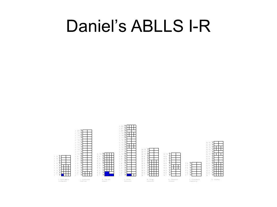 Daniel's ABLLS I-R