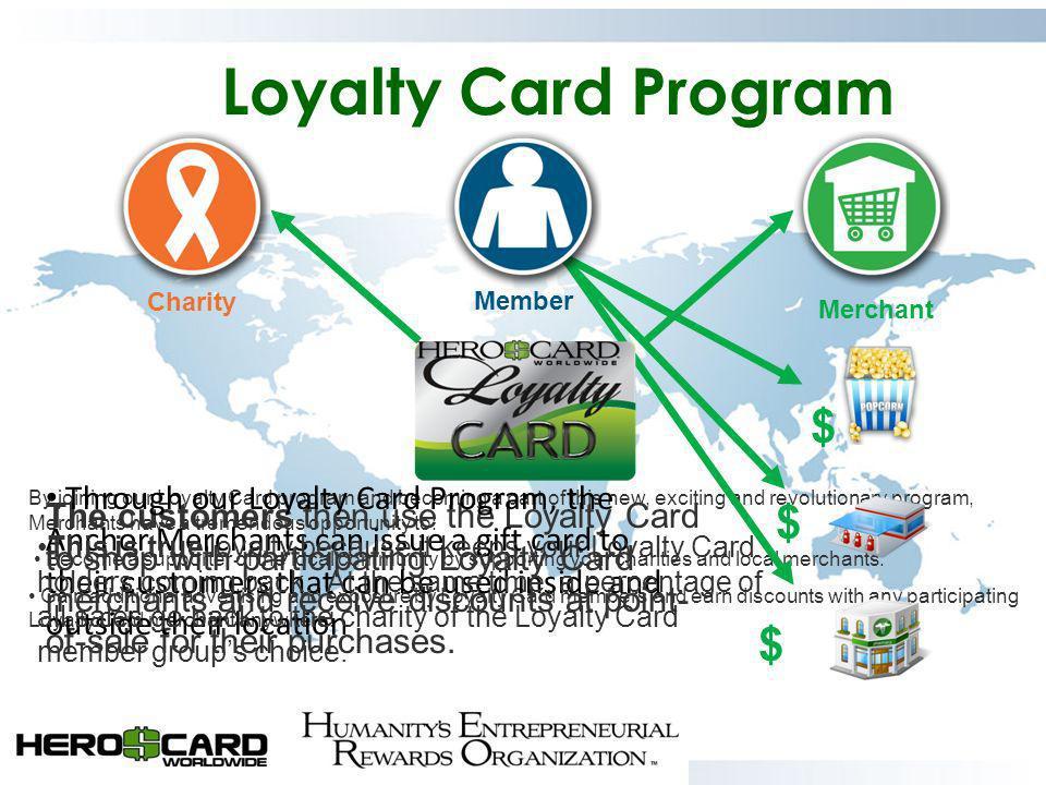 Loyalty Card Program $ $ $