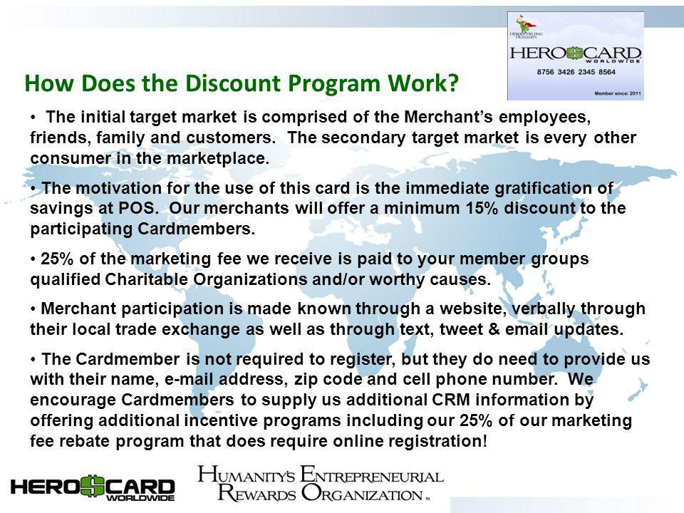 How Does the Discount Program Work