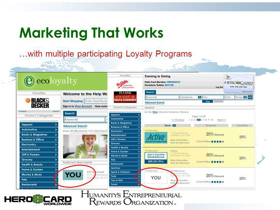 Marketing That Works …with multiple participating Loyalty Programs 9