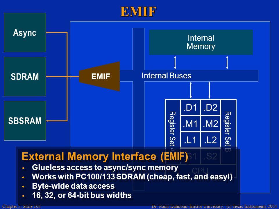 EMIF External Memory Interface (EMIF) Async .D1 .M1 .L1 .S1 .D2 .M2