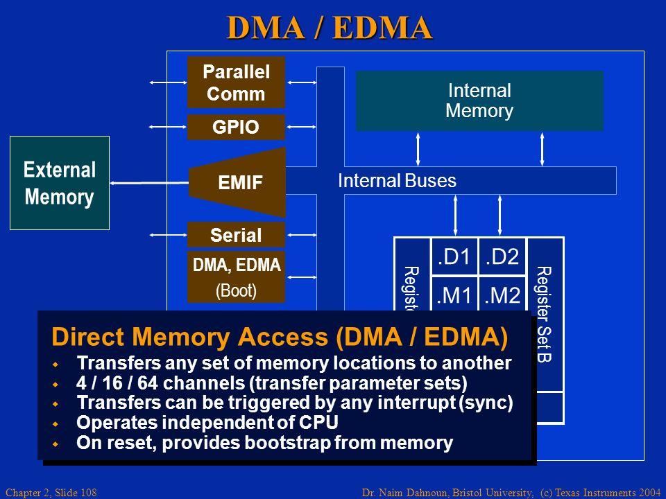 DMA / EDMA Direct Memory Access (DMA / EDMA) .D1 .M1 .L1 .S1 .D2 .M2