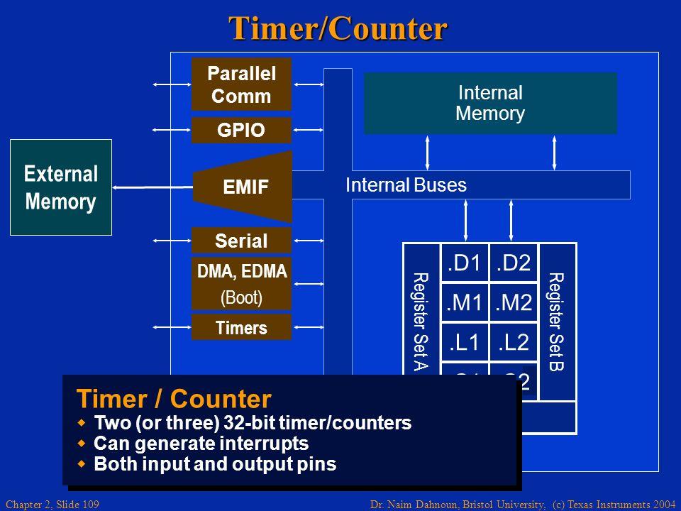 Timer/Counter Timer / Counter .D1 .M1 .L1 .S1 .D2 .M2 .L2 .S2 External