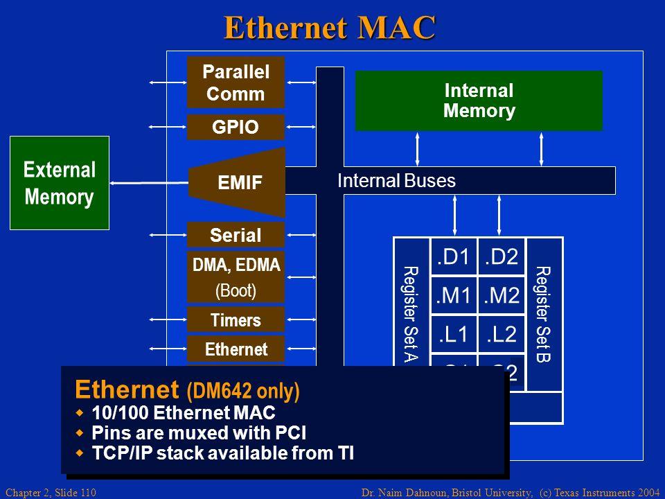 Ethernet MAC Ethernet (DM642 only) .D1 .M1 .L1 .S1 .D2 .M2 .L2 .S2
