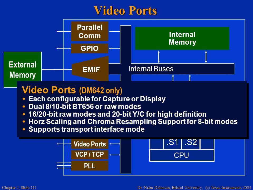 Video Ports Video Ports (DM642 only) .D1 .M1 .L1 .S1 .D2 .M2 .L2 .S2