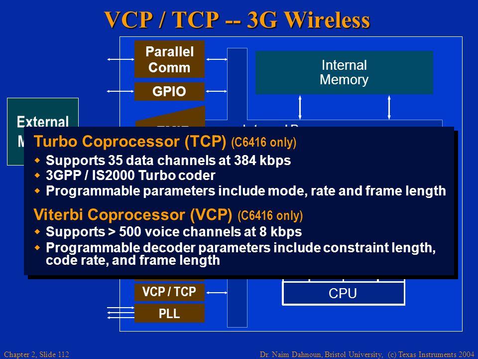 VCP / TCP -- 3G Wireless .D1 .M1 .L1 .S1 .D2 .M2 .L2 .S2 External