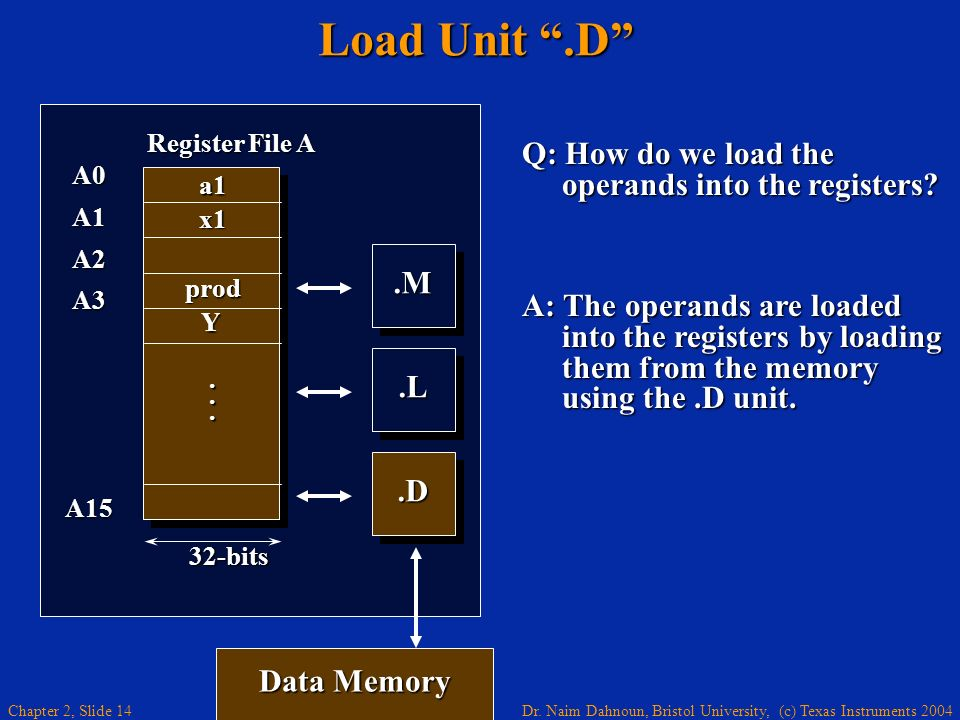 Load Unit .D Q: How do we load the operands into the registers .M