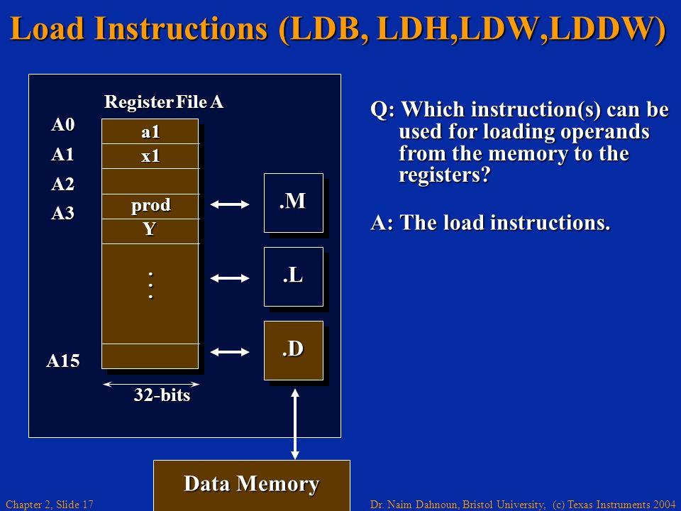 Load Instructions (LDB, LDH,LDW,LDDW)