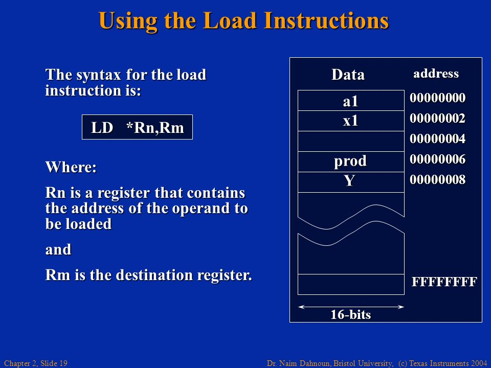 Using the Load Instructions