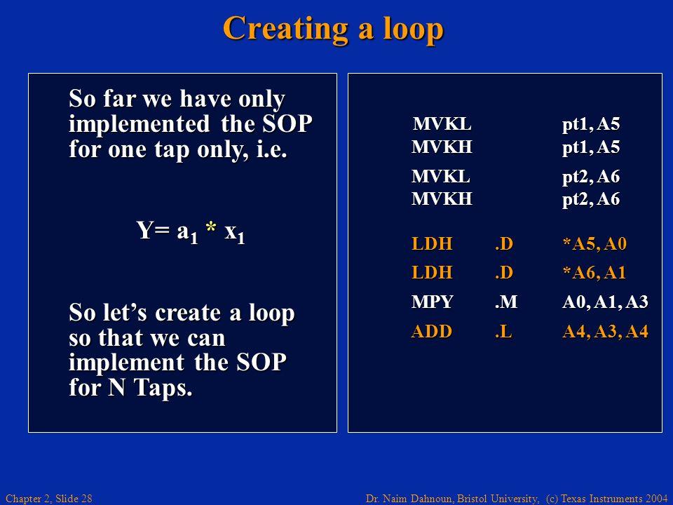 Creating a loop MVKL pt1, A5. MVKH pt1, A5. MVKL pt2, A6. MVKH pt2, A6. LDH .D *A5, A0.