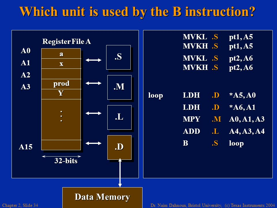 Which unit is used by the B instruction