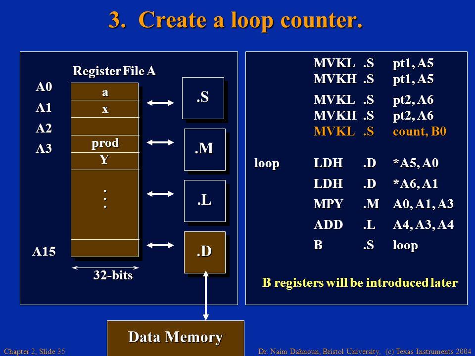 3. Create a loop counter. .S .M .M .L .L .D .D Data Memory A0 A1 A2 A3