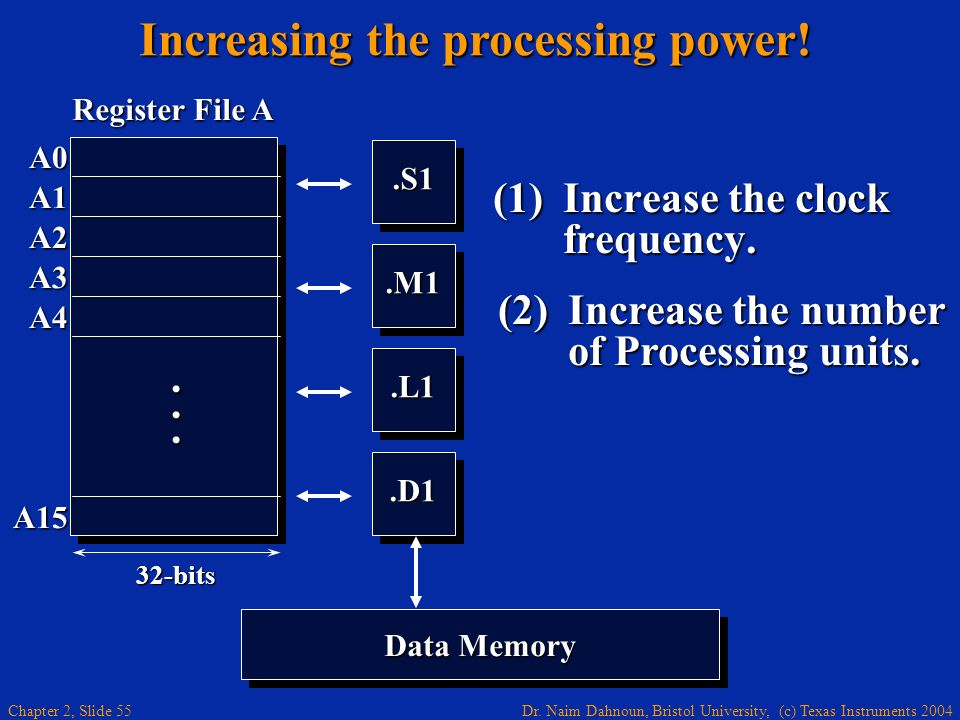 (1) Increase the clock frequency.