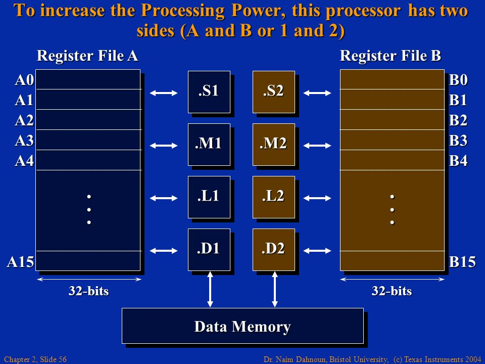 To increase the Processing Power, this processor has two sides (A and B or 1 and 2)