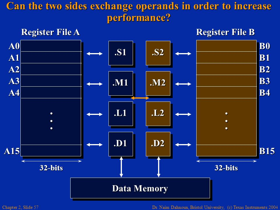 Can the two sides exchange operands in order to increase performance
