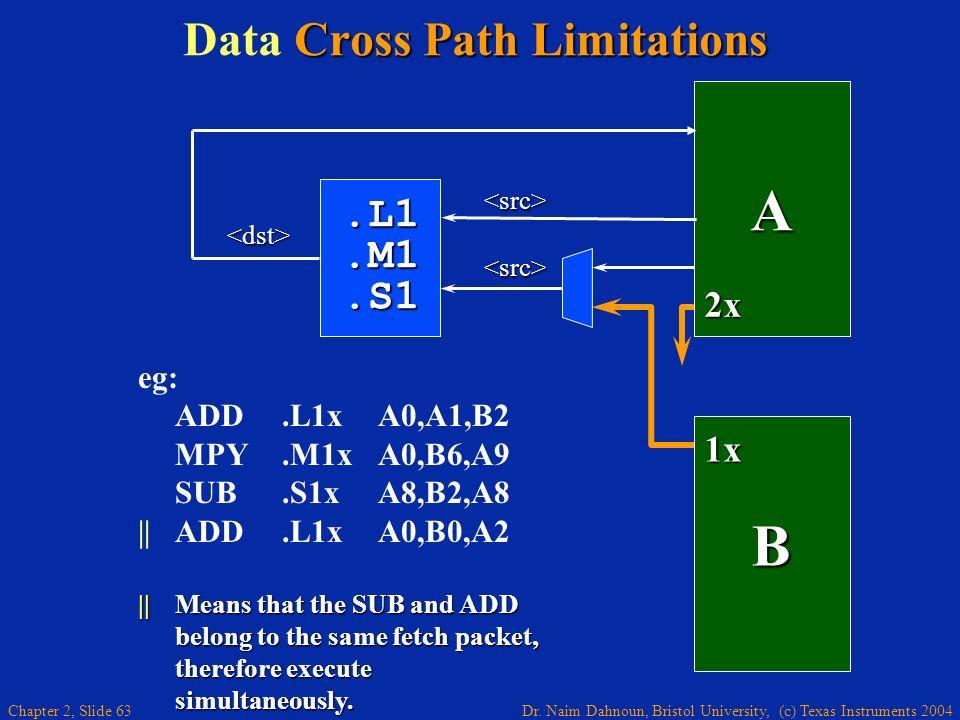 Data Cross Path Limitations