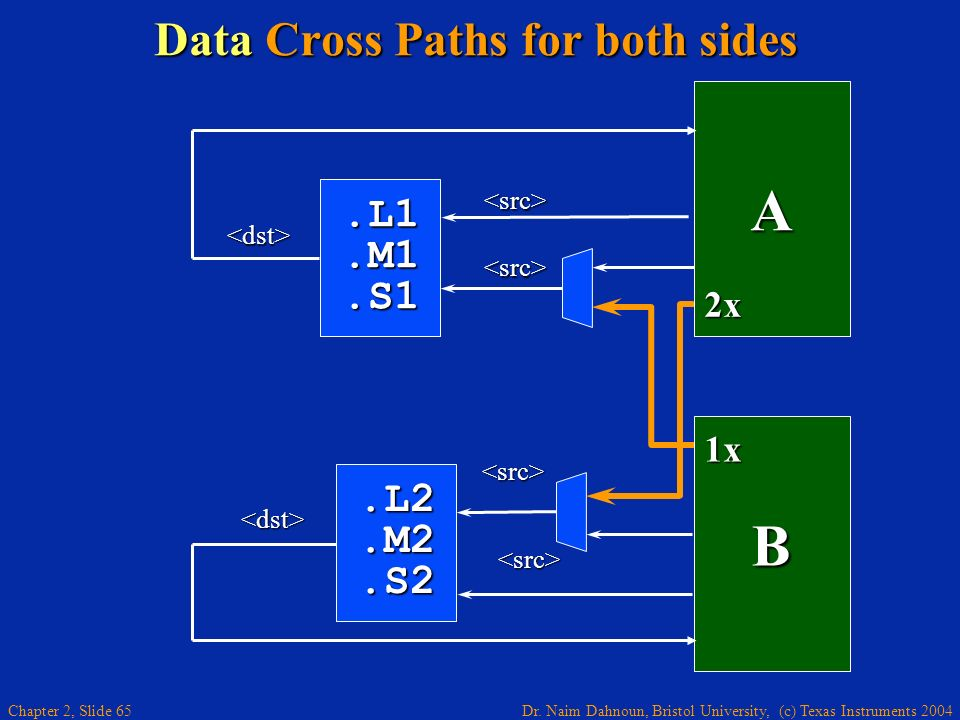 Data Cross Paths for both sides