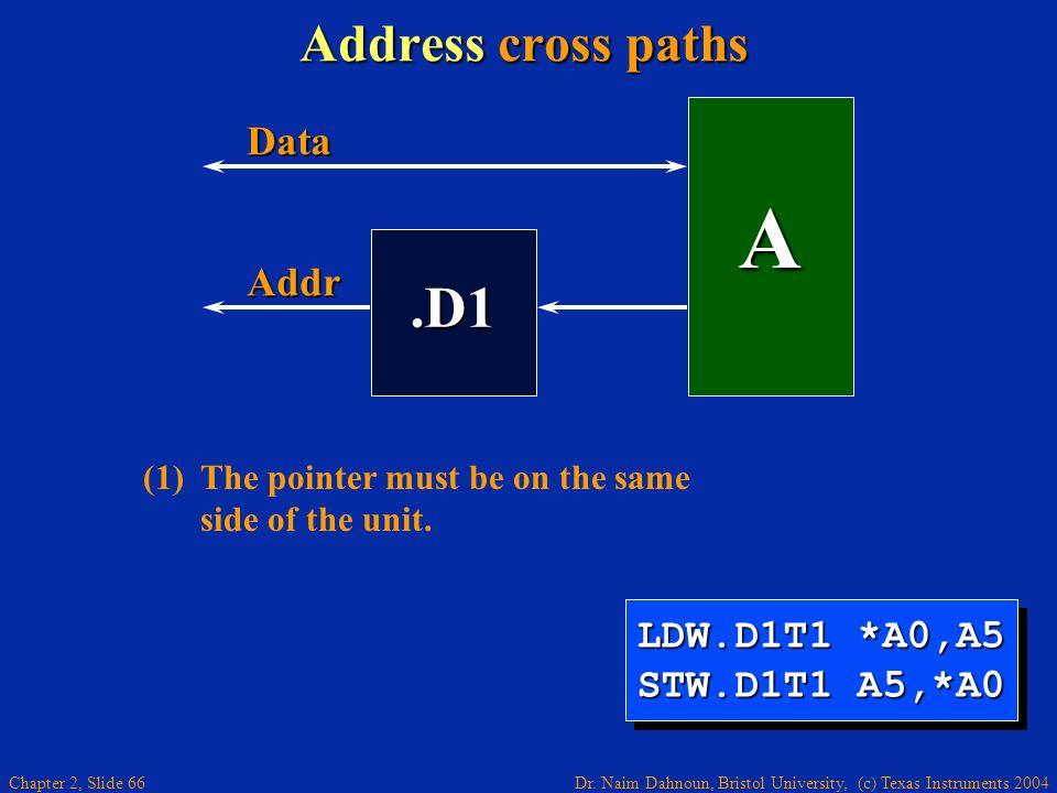 A .D1 Address cross paths Data Addr LDW.D1T1 *A0,A5 STW.D1T1 A5,*A0