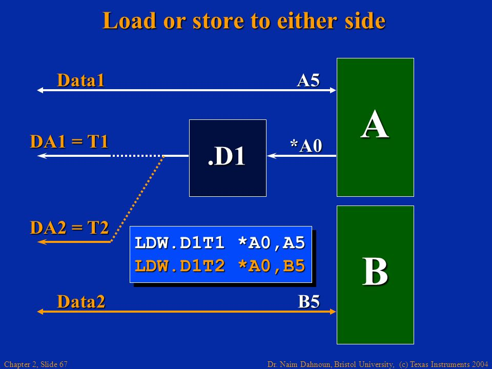 Load or store to either side