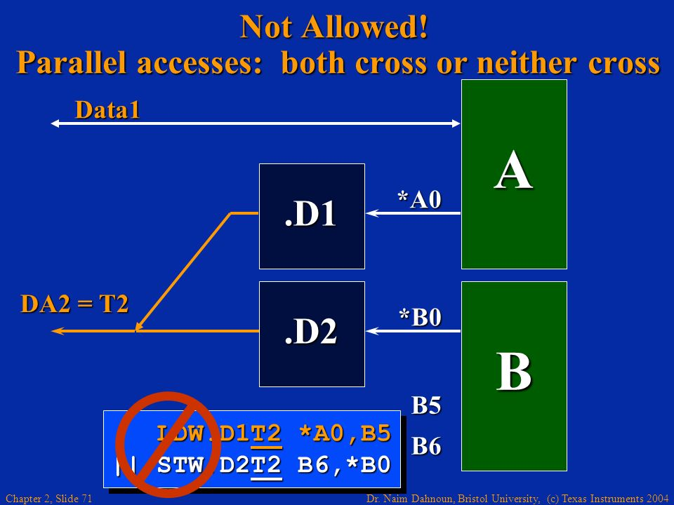Not Allowed! Parallel accesses: both cross or neither cross