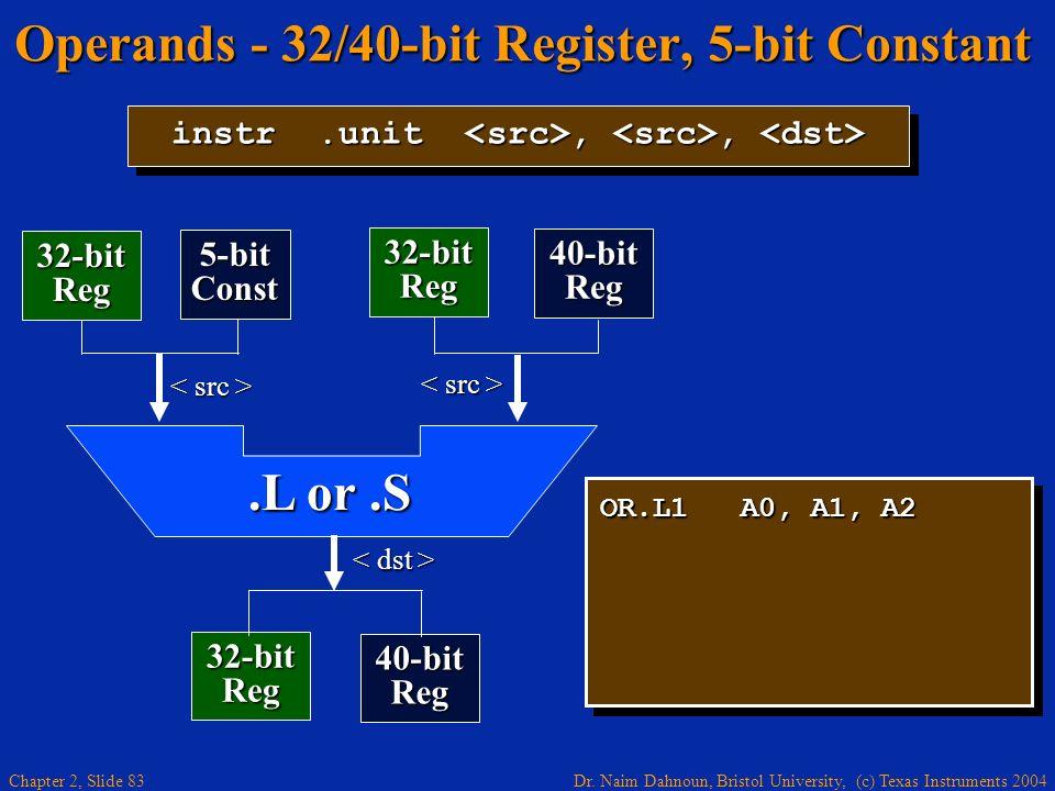 Operands - 32/40-bit Register, 5-bit Constant