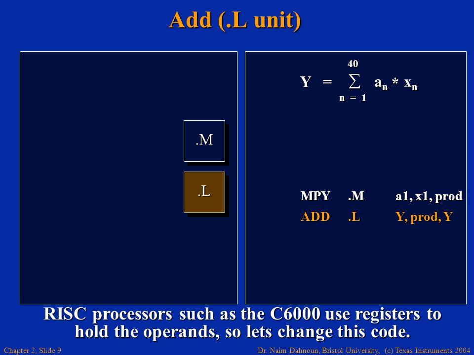 Add (.L unit) Y = 40. an xn. n = 1. * .M. MPY .M a1, x1, prod. ADD .L Y, prod, Y. .L.