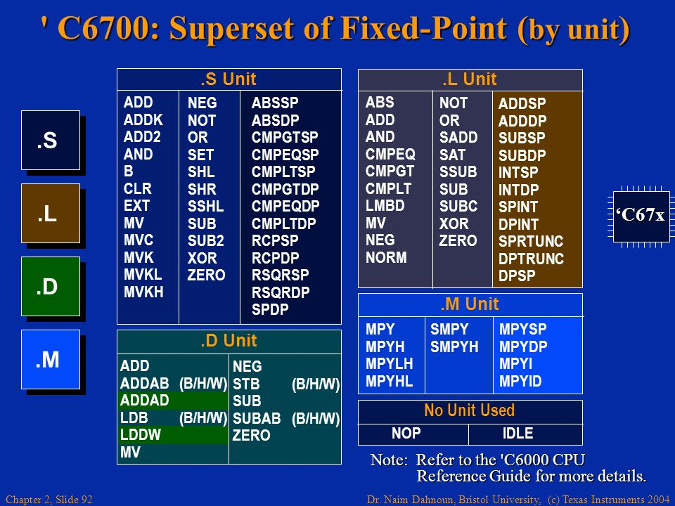 C6700: Superset of Fixed-Point (by unit)