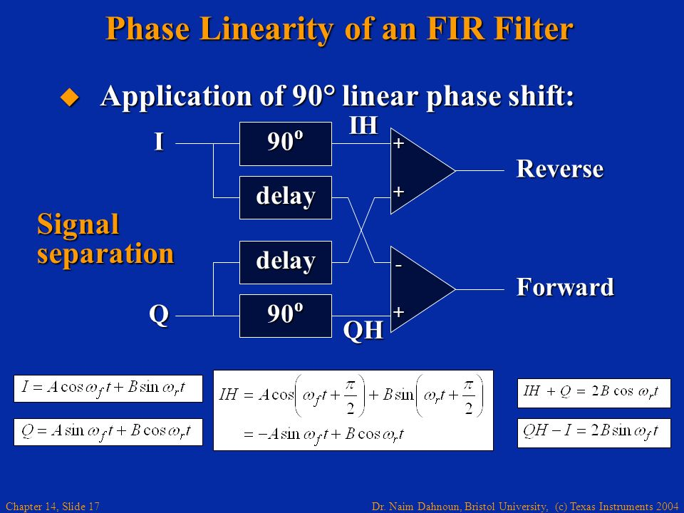 Phase Linearity of an FIR Filter