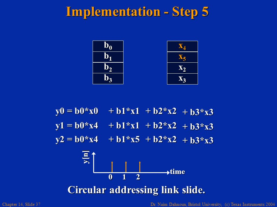Circular addressing link slide.