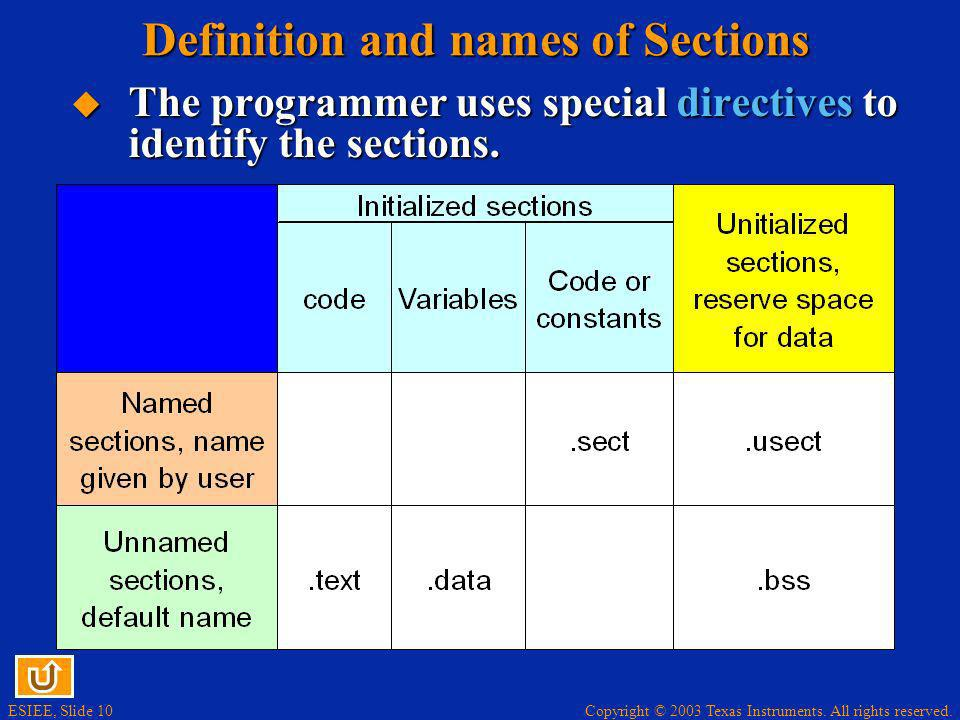 Definition and names of Sections