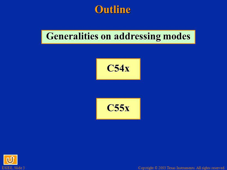 Generalities on addressing modes