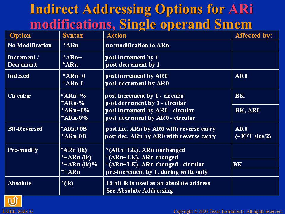 Indirect Addressing Options for ARi modifications, Single operand Smem
