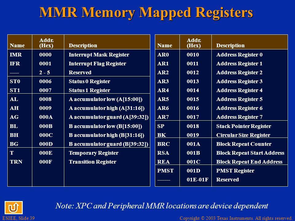 MMR Memory Mapped Registers