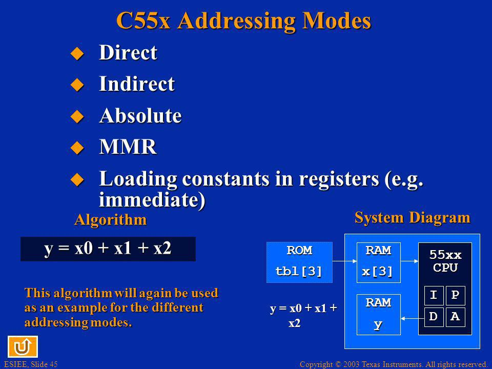 C55x Addressing Modes Direct Indirect Absolute MMR