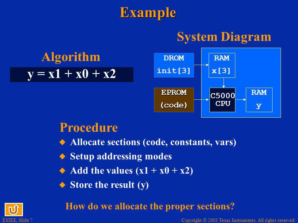 Example System Diagram Algorithm y = x1 + x0 + x2 Procedure