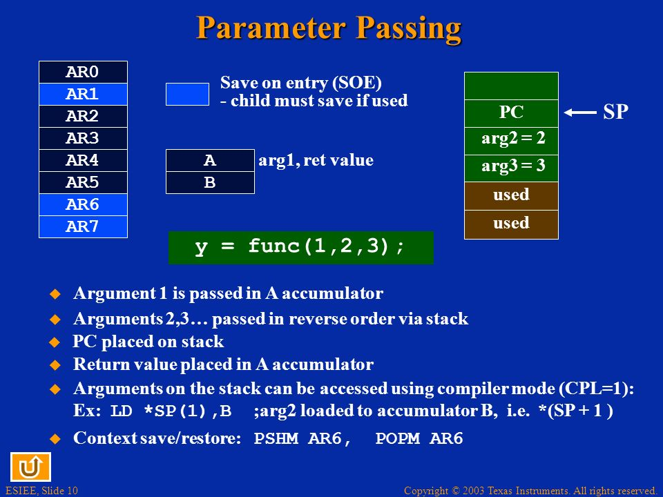 Parameter Passing SP SP SP y = func(1,2,3); AR0 AR1 AR2 AR3 AR4 AR5
